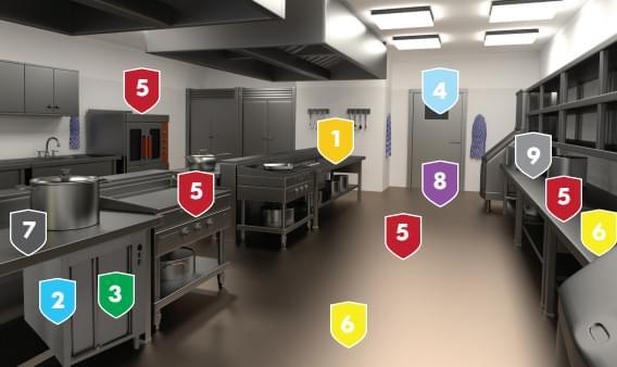 Plan higieny dla kuchni