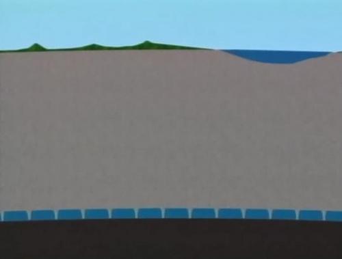 Komory zbiorników wodnych pod płaszczem ziemi.
